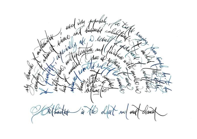 Calligraphie paris, calligraphe, gestuelle, tatouage, calligraphie mariage, wedding calligrapher